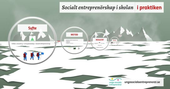 SE presentation